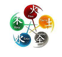 les-cinq-elements